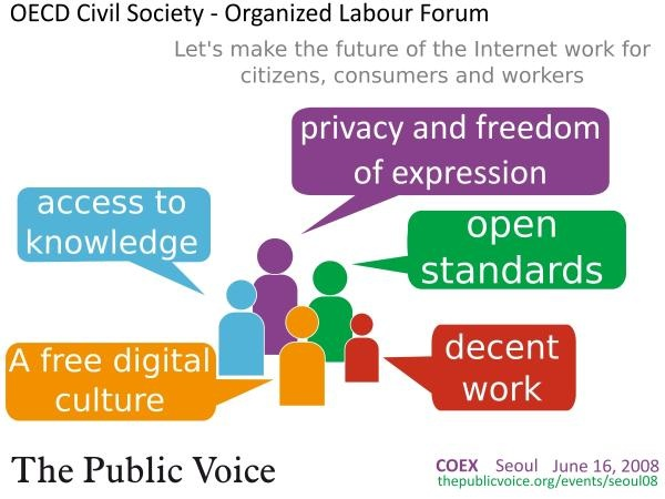 The Public Voice Coalition